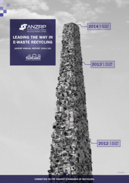 ANZRP annual report 2014 2015